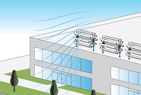 Future In A Flat Spin Horizontal Wind Turbines Webecoist