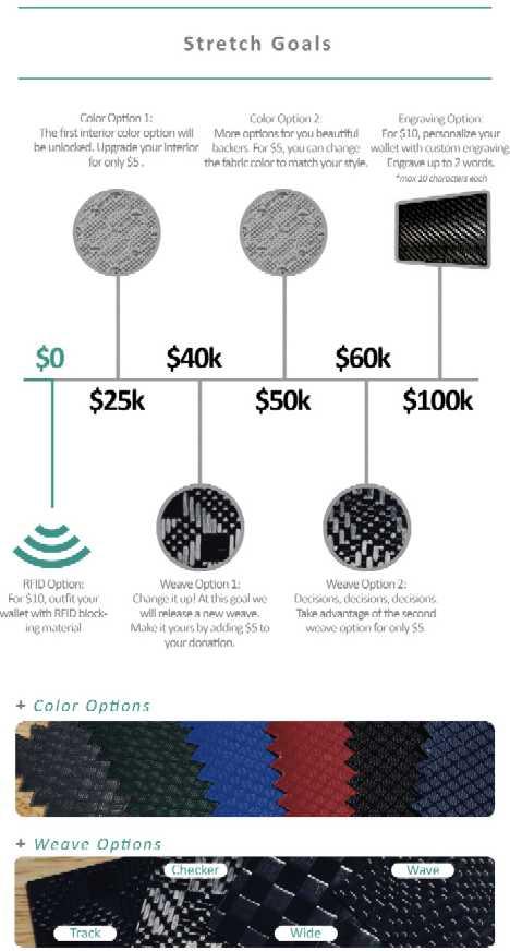 Go Greenbacks: Carbon Fiber Wallets Aren't Cash Cows