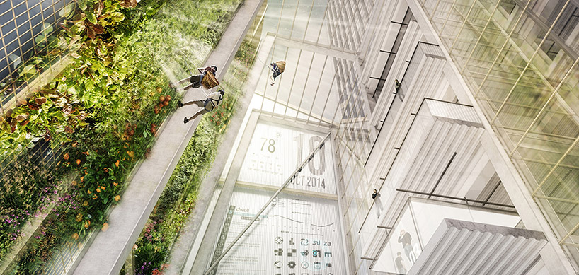 workplace of the future 3