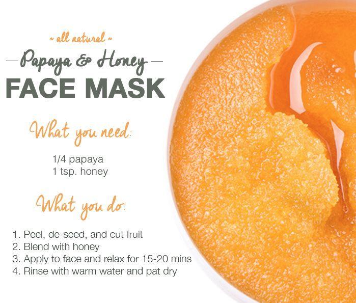 diy beauty recipes papaya